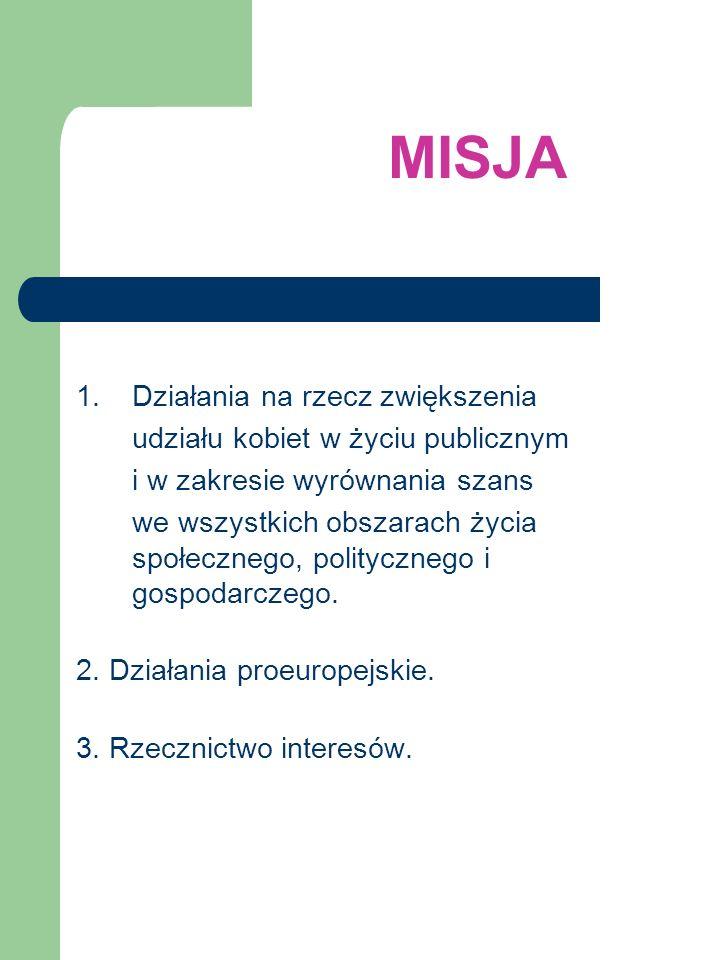 MISJA 1.Działania na rzecz zwiększenia udziału kobiet w życiu publicznym i w zakresie wyrównania szans we wszystkich obszarach życia społecznego, poli