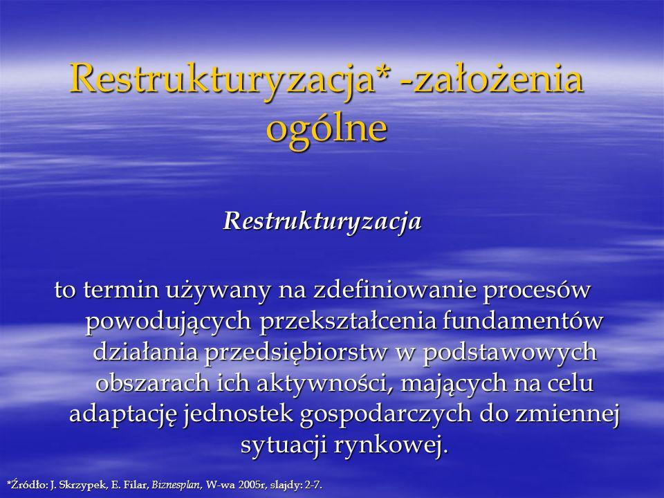 Restrukturyzacja* -założenia ogólne Restrukturyzacja to termin używany na zdefiniowanie procesów powodujących przekształcenia fundamentów działania pr