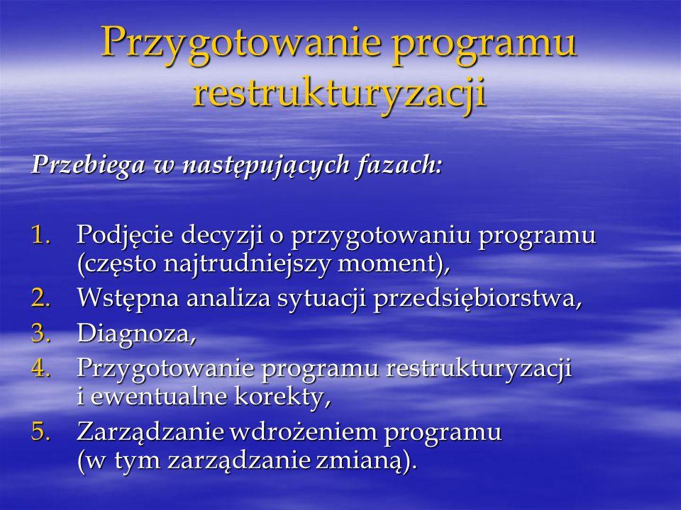 Przygotowanie programu restrukturyzacji Przebiega w następujących fazach: 1.Podjęcie decyzji o przygotowaniu programu (często najtrudniejszy moment),