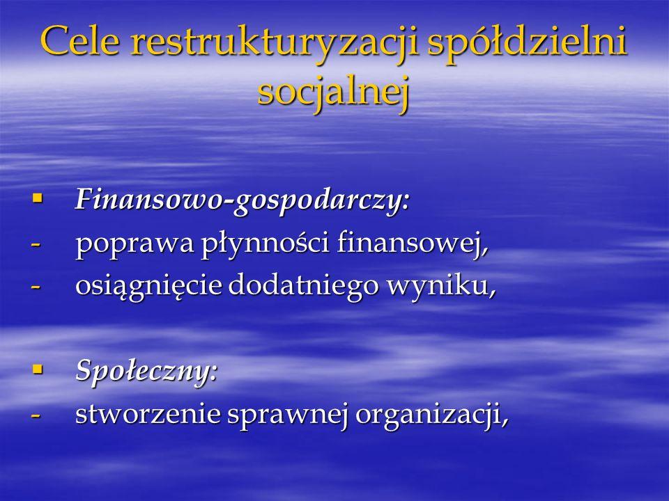Cele restrukturyzacji spółdzielni socjalnej Finansowo-gospodarczy: Finansowo-gospodarczy: -poprawa płynności finansowej, -osiągnięcie dodatniego wynik