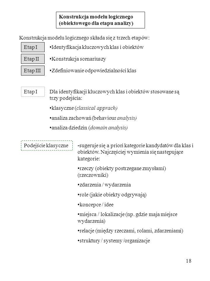 18 Konstrukcja modelu logicznego (obiektowego dla etapu analizy) Konstrukcja modelu logicznego składa się z trzech etapów: Etap I Identyfikacja kluczo
