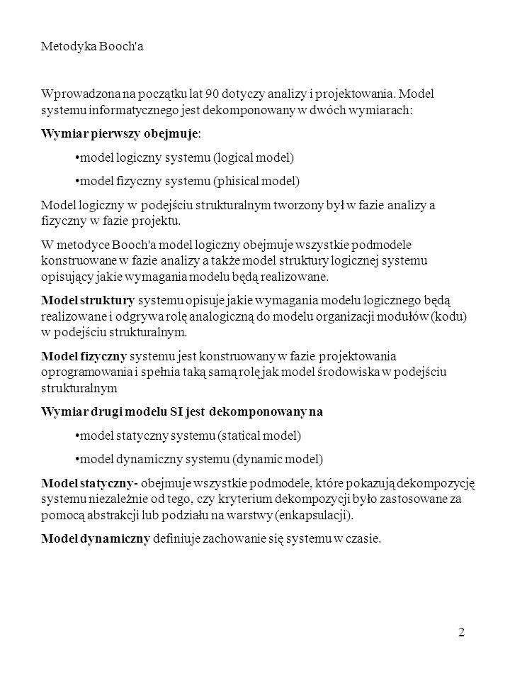 2 Metodyka Booch'a Wprowadzona na początku lat 90 dotyczy analizy i projektowania. Model systemu informatycznego jest dekomponowany w dwóch wymiarach: