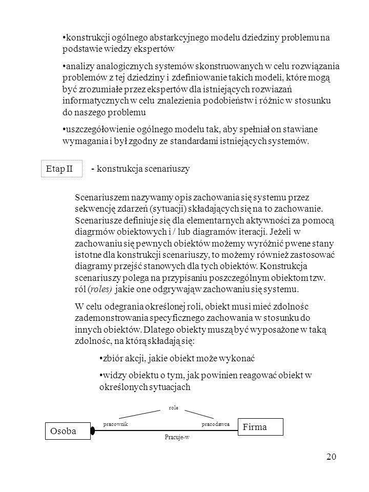 20 konstrukcji ogólnego abstarkcyjnego modelu dziedziny problemu na podstawie wiedzy ekspertów analizy analogicznych systemów skonstruowanych w celu r