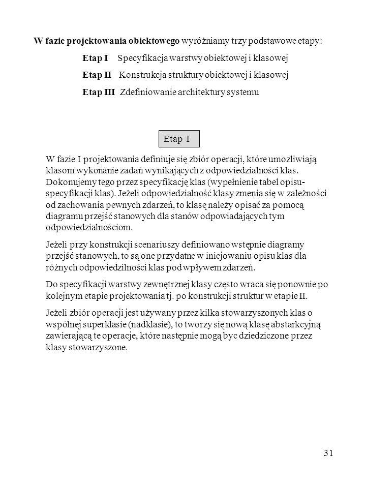 31 W fazie projektowania obiektowego wyróżniamy trzy podstawowe etapy: Etap I Specyfikacja warstwy obiektowej i klasowej Etap II Konstrukcja struktury