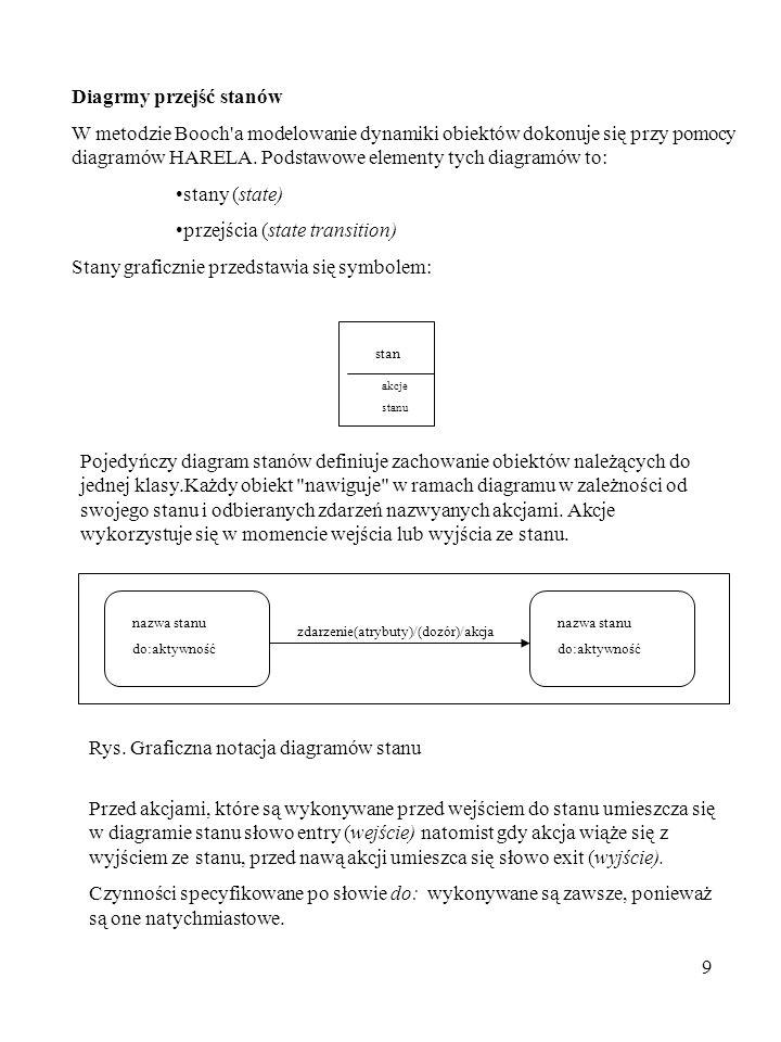 9 Diagrmy przejść stanów W metodzie Booch'a modelowanie dynamiki obiektów dokonuje się przy pomocy diagramów HARELA. Podstawowe elementy tych diagramó