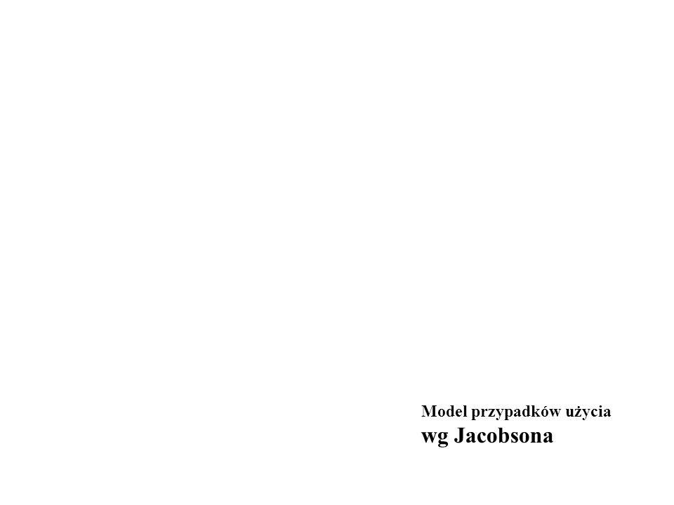 Model przypadków użycia wg Jacobsona