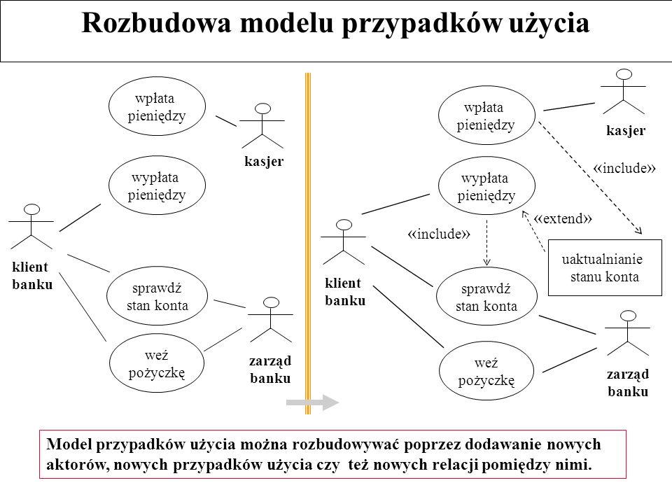 Rozbudowa modelu przypadków użycia Model przypadków użycia można rozbudowywać poprzez dodawanie nowych aktorów, nowych przypadków użycia czy też nowych relacji pomiędzy nimi.