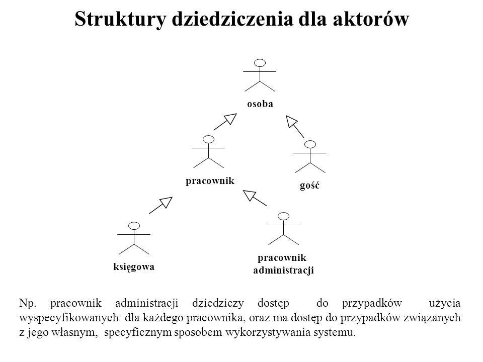 Struktury dziedziczenia dla aktorów Np.