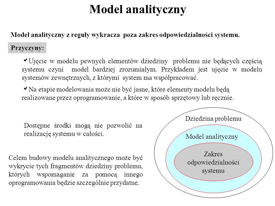 Model analityczny Model analityczny z reguły wykracza poza zakres odpowiedzialności systemu.