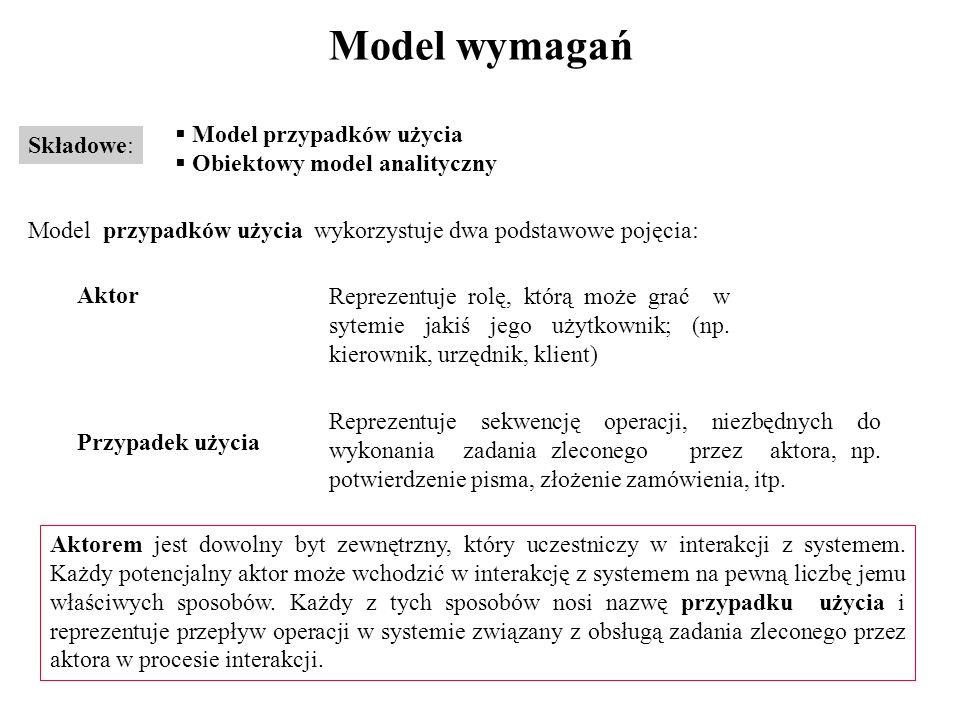 Model wymagań Model przypadków użycia Obiektowy model analityczny Składowe: Model przypadków użycia wykorzystuje dwa podstawowe pojęcia: Aktor Przypadek użycia Reprezentuje rolę, którą może grać w sytemie jakiś jego użytkownik; (np.