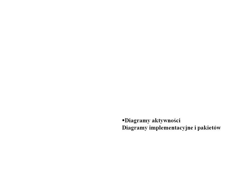 Diagramy aktywności Diagramy implementacyjne i pakietów