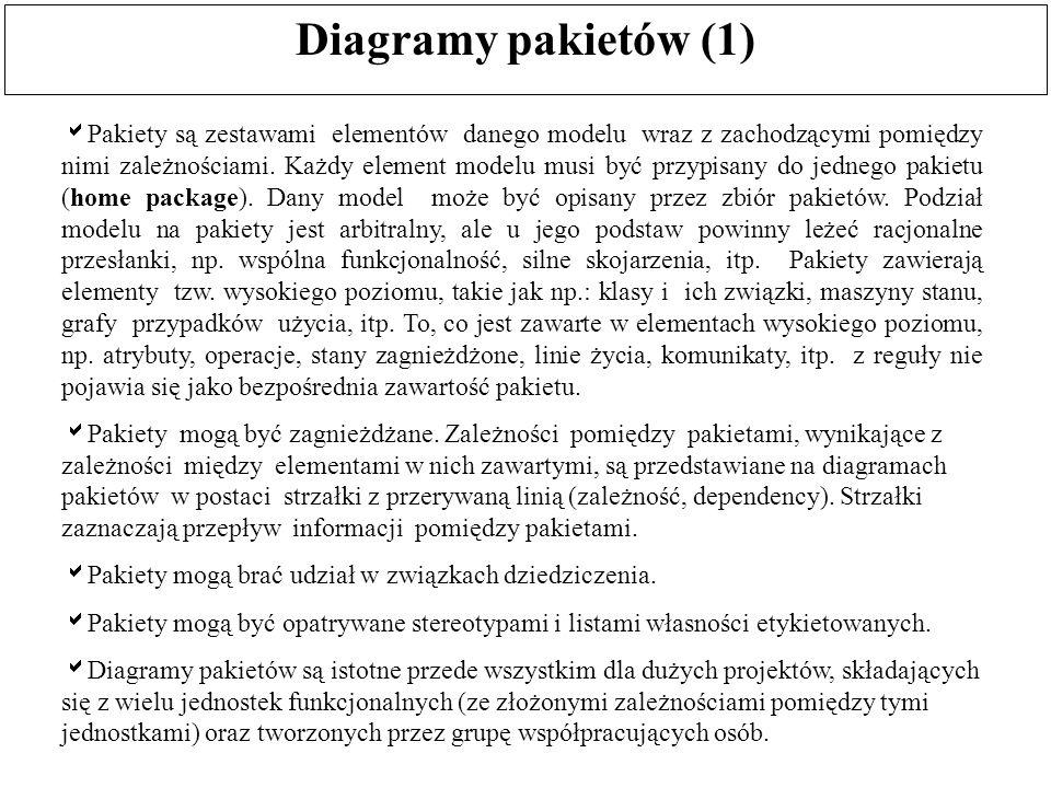 Diagramy pakietów (1) Pakiety są zestawami elementów danego modelu wraz z zachodzącymi pomiędzy nimi zależnościami. Każdy element modelu musi być przy