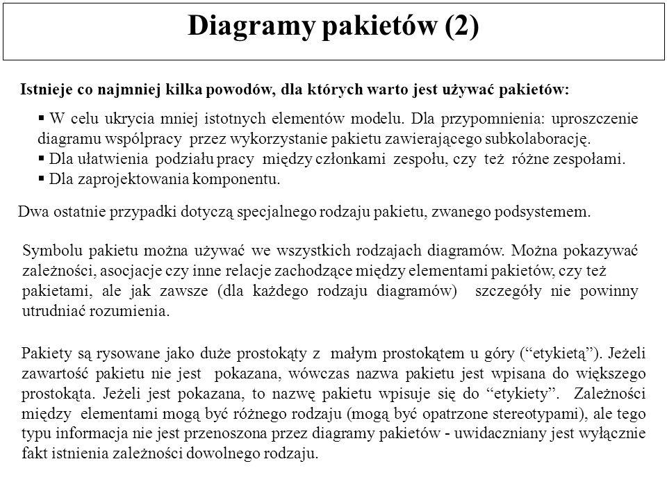 Diagramy pakietów (2) Pakiety są rysowane jako duże prostokąty z małym prostokątem u góry (etykietą). Jeżeli zawartość pakietu nie jest pokazana, wówc