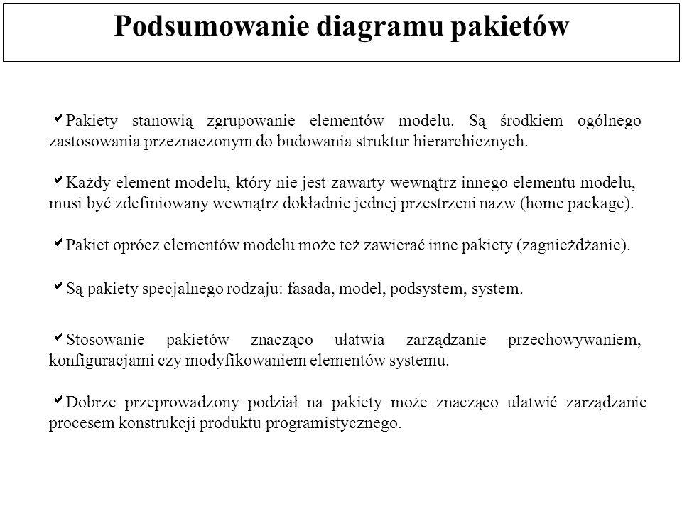 Podsumowanie diagramu pakietów Pakiety stanowią zgrupowanie elementów modelu. Są środkiem ogólnego zastosowania przeznaczonym do budowania struktur hi