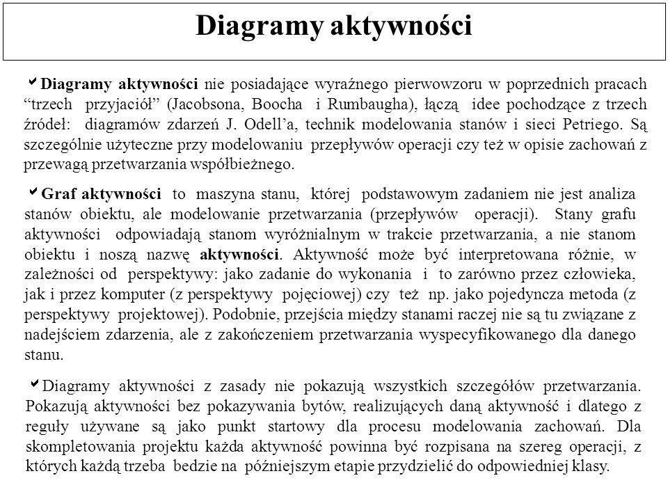 Diagramy aktywności Diagramy aktywności nie posiadające wyraźnego pierwowzoru w poprzednich pracach trzech przyjaciół (Jacobsona, Boocha i Rumbaugha),