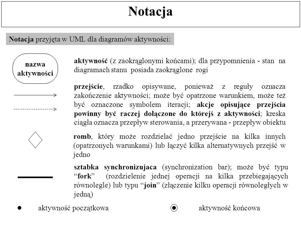 Notacja Notacja przyjęta w UML dla diagramów aktywności: nazwa aktywności aktywność (z zaokrąglonymi końcami); dla przypomnienia - stan na diagramach