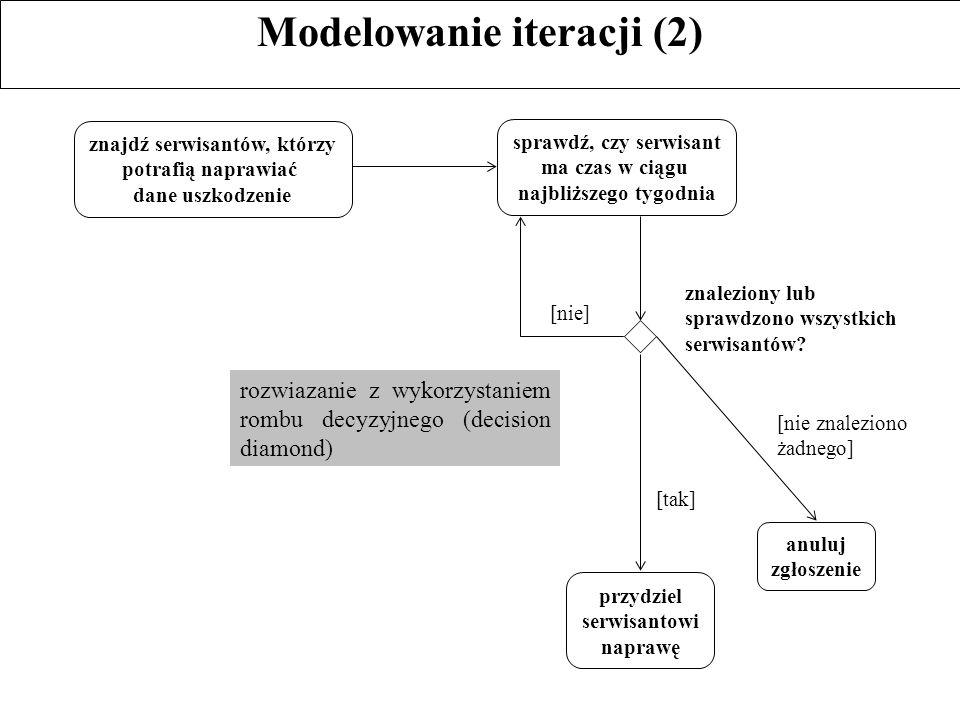 Modelowanie iteracji (2) znajdź serwisantów, którzy potrafią naprawiać dane uszkodzenie przydziel serwisantowi naprawę sprawdź, czy serwisant ma czas