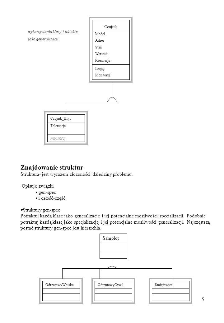 5 Model Adres Stan Wartość Konwesja Czujnik Inicjuj Monitoruj Czujnik_Kryt Monitoruj Tolerancja wykorzystanie klasy-i-obiektu jako generalizacji Znajdowanie struktur Struktura- jest wyrazem złożoności dziedziny problemu.