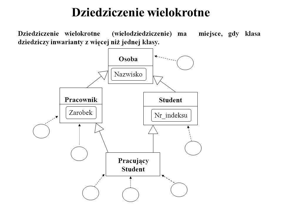 Dziedziczenie wielokrotne Dziedziczenie wielokrotne (wielodziedziczenie) ma miejsce, gdy klasa dziedziczy inwarianty z więcej niż jednej klasy. Nazwis