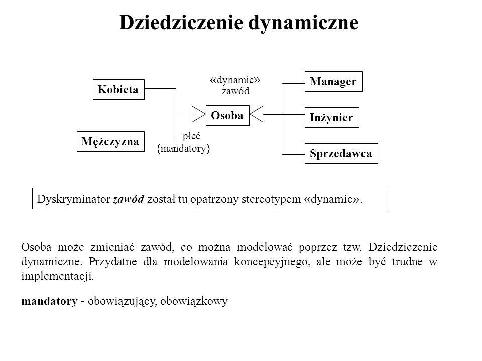 Dziedziczenie dynamiczne Osoba Manager Inżynier Sprzedawca Kobieta Mężczyzna {mandatory} płeć « dynamic » Osoba może zmieniać zawód, co można modelowa