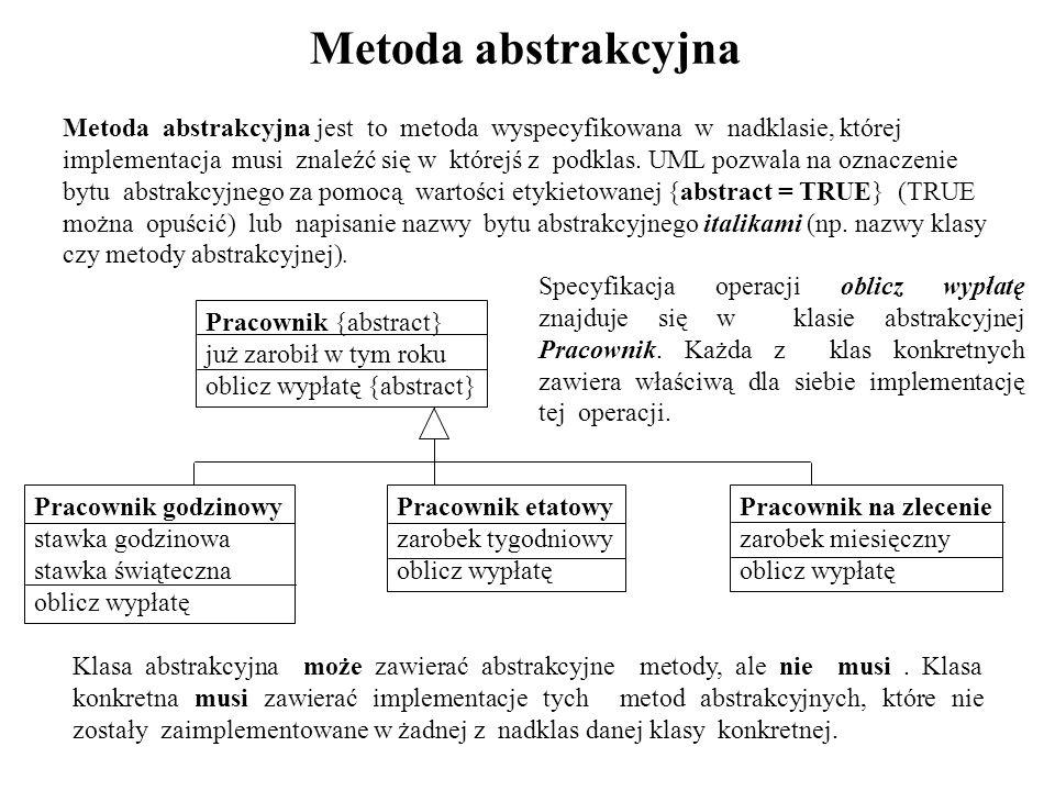 Metoda abstrakcyjna Metoda abstrakcyjna jest to metoda wyspecyfikowana w nadklasie, której implementacja musi znaleźć się w którejś z podklas. UML poz