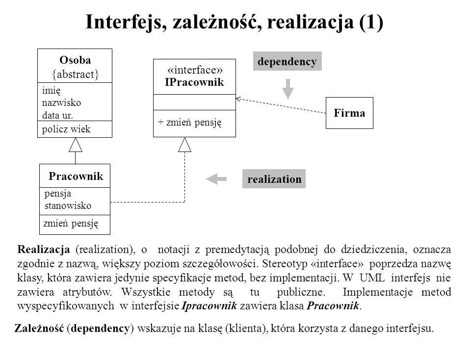 Interfejs, zależność, realizacja (1) dependency Realizacja (realization), o notacji z premedytacją podobnej do dziedziczenia, oznacza zgodnie z nazwą,
