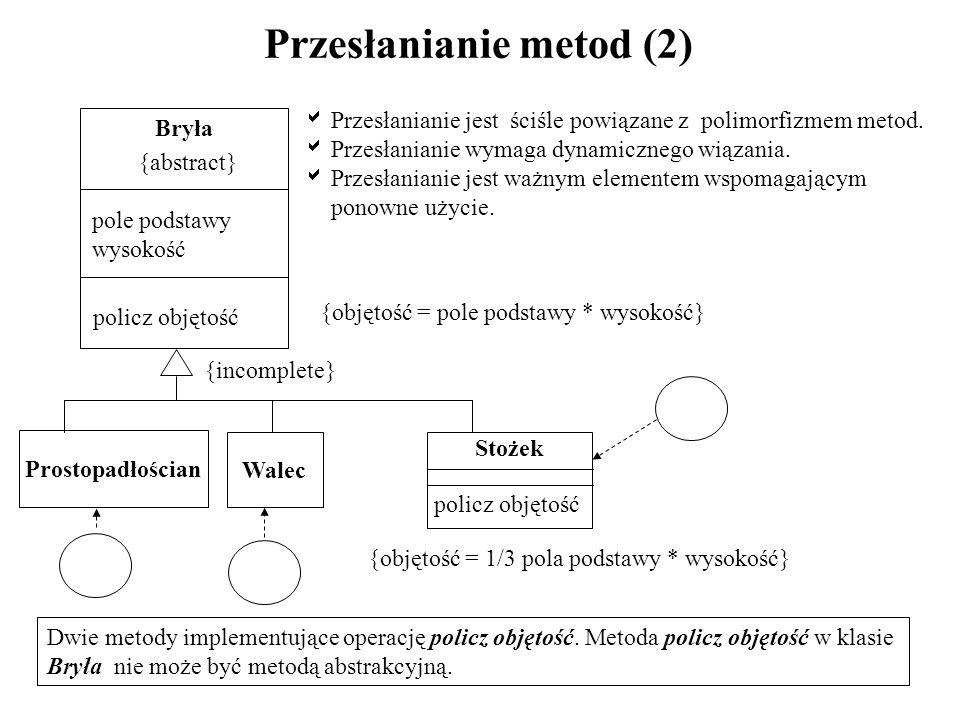 Przesłanianie metod (2) Dwie metody implementujące operację policz objętość. Metoda policz objętość w klasie Bryła nie może być metodą abstrakcyjną. P