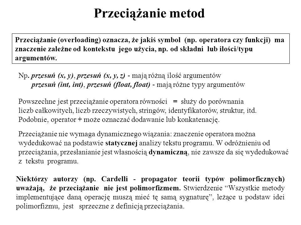 Niektórzy autorzy (np. Cardelli - propagator teorii typów polimorficznych) uważają, że przeciążanie nie jest polimorfizmem. Stwierdzenie Wszystkie met