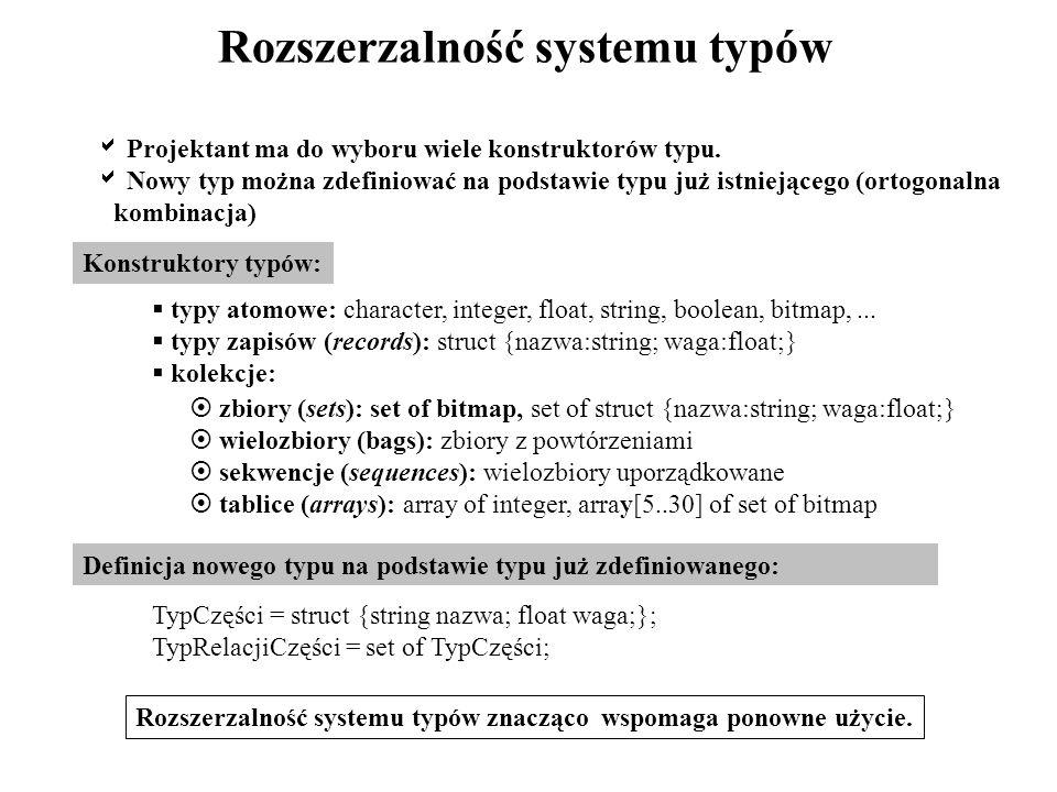 Rozszerzalność systemu typów Konstruktory typów: typy atomowe: character, integer, float, string, boolean, bitmap,... typy zapisów (records): struct {