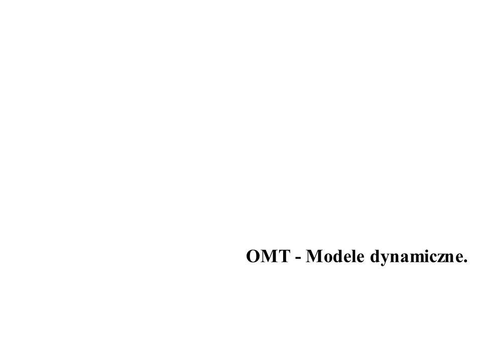 OMT - Modele dynamiczne.