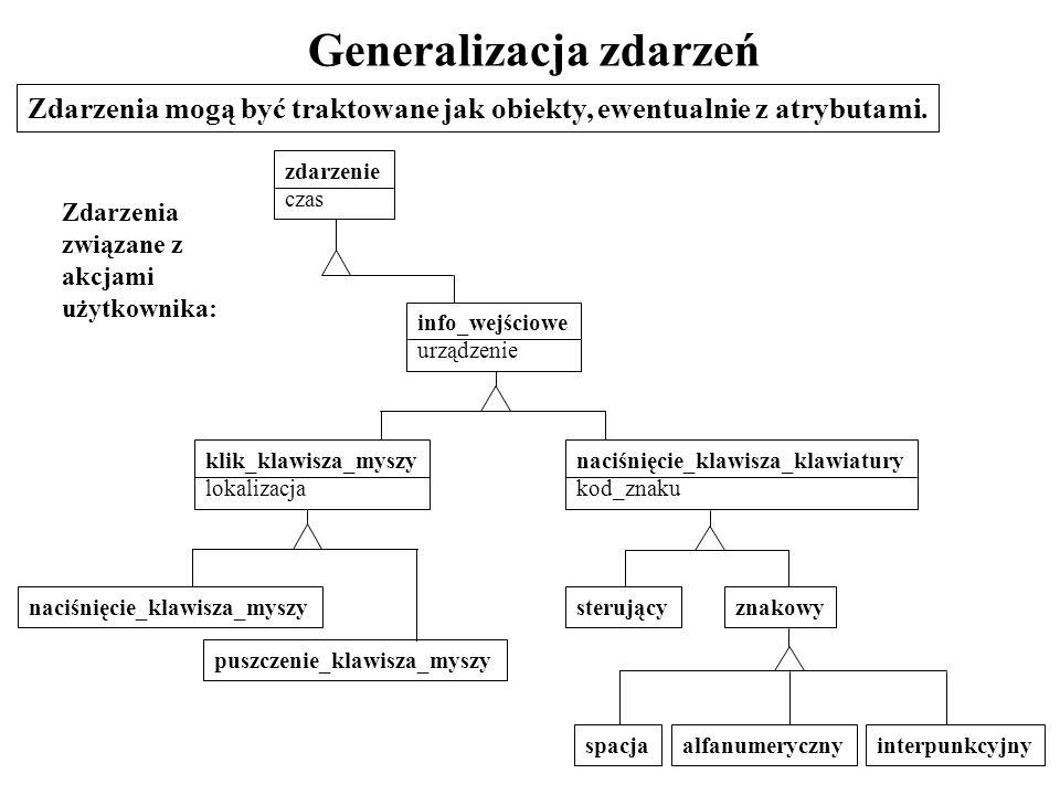 Generalizacja zdarzeń Zdarzenia mogą być traktowane jak obiekty, ewentualnie z atrybutami.