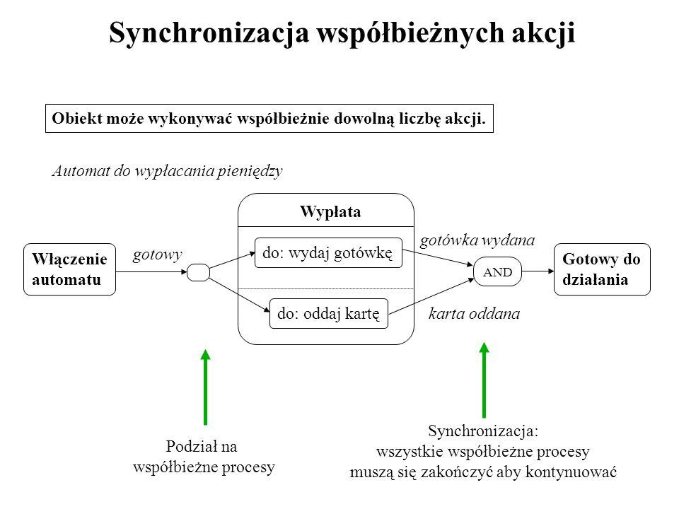 Synchronizacja współbieżnych akcji Włączenie automatu Obiekt może wykonywać współbieżnie dowolną liczbę akcji. Gotowy do działania Automat do wypłacan
