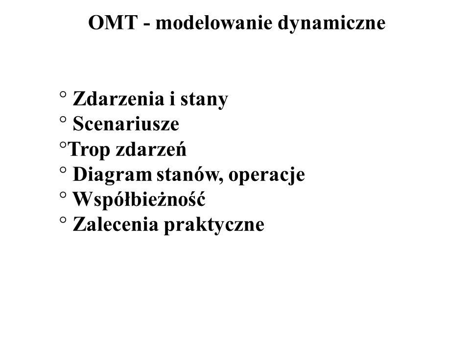 OMT - modelowanie dynamiczne Zdarzenia i stany Scenariusze Trop zdarzeń Diagram stanów, operacje Współbieżność Zalecenia praktyczne