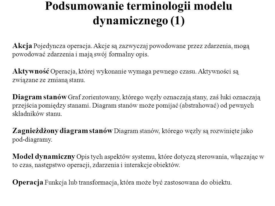 Podsumowanie terminologii modelu dynamicznego (1) Akcja Pojedyncza operacja. Akcje są zazwyczaj powodowane przez zdarzenia, mogą powodować zdarzenia i