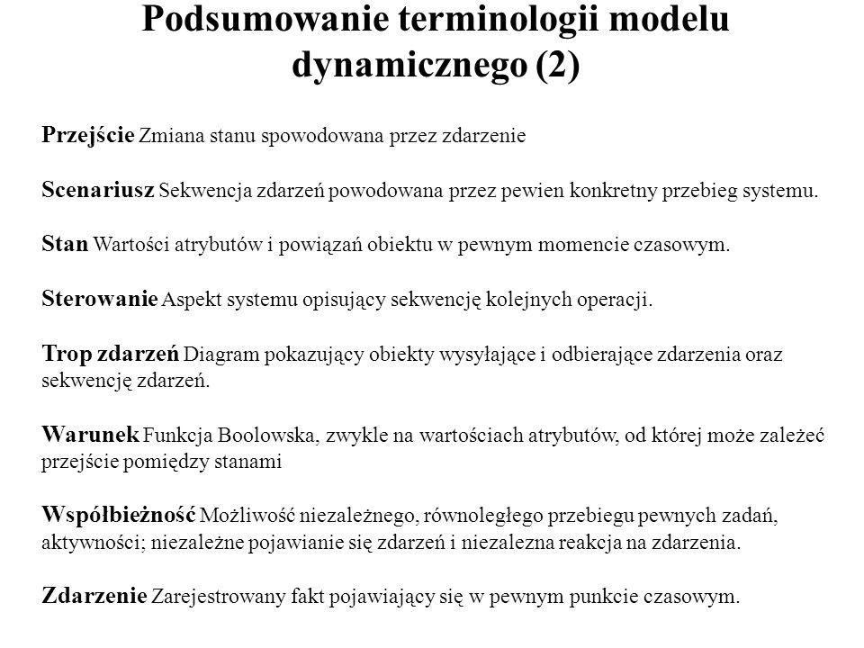 Podsumowanie terminologii modelu dynamicznego (2) Przejście Zmiana stanu spowodowana przez zdarzenie Scenariusz Sekwencja zdarzeń powodowana przez pew