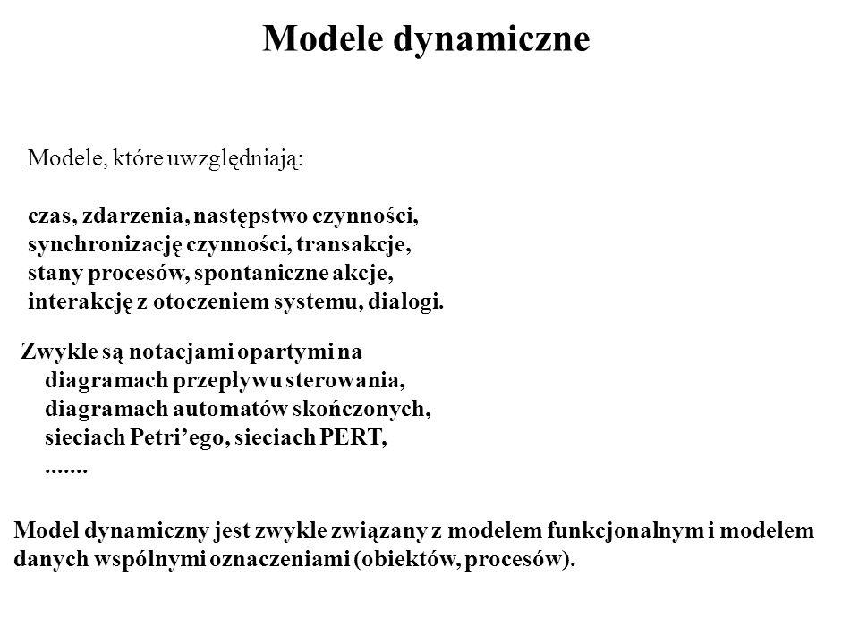 Modele dynamiczne Modele, które uwzględniają: czas, zdarzenia, następstwo czynności, synchronizację czynności, transakcje, stany procesów, spontaniczne akcje, interakcję z otoczeniem systemu, dialogi.
