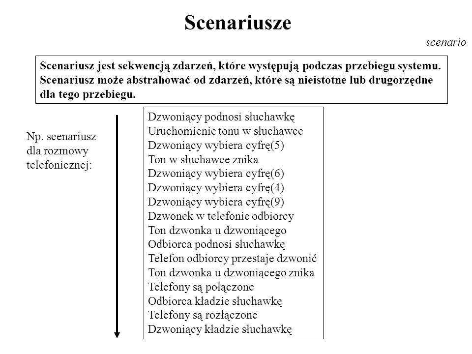 Scenariusze Scenariusz jest sekwencją zdarzeń, które występują podczas przebiegu systemu. Scenariusz może abstrahować od zdarzeń, które są nieistotne