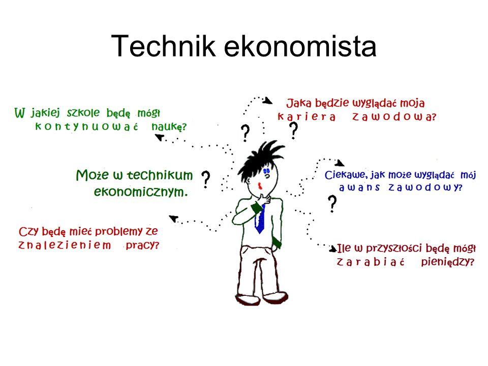 Technik ekonomista to zawód: atrakcyjny, popularny i poszukiwany na rynku pracy ze względu na zatrudnienie w przedsiębiorstwach produkcyjnych, handlowych, usługowych, w działach marketingu, zaopatrzenia, zatrudnienia, księgowości, planowania produkcji oraz w instytucjach finansowych, organach administracji rządowej lub samorządu terytorialnego.