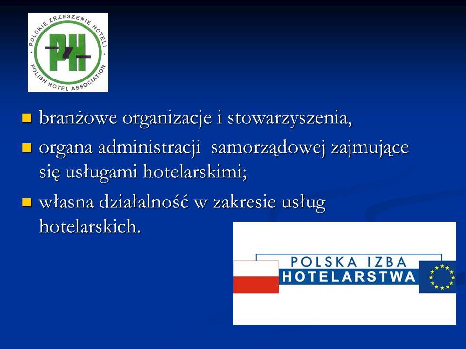 branżowe organizacje i stowarzyszenia, branżowe organizacje i stowarzyszenia, organa administracji samorządowej zajmujące się usługami hotelarskimi; organa administracji samorządowej zajmujące się usługami hotelarskimi; własna działalność w zakresie usług hotelarskich.