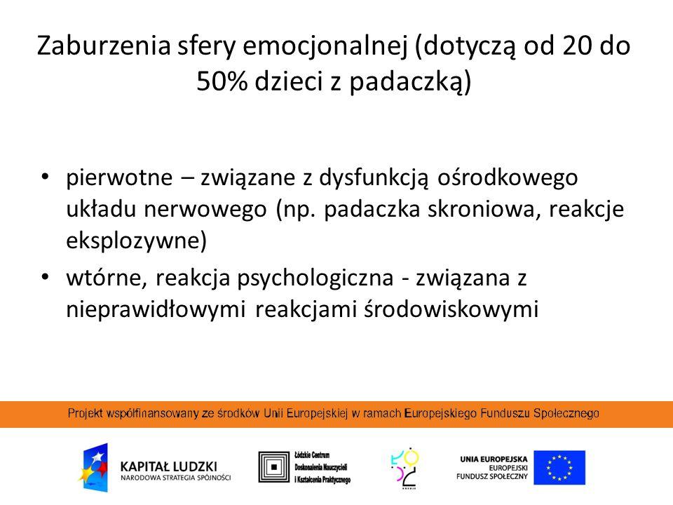 Zaburzenia sfery emocjonalnej (dotyczą od 20 do 50% dzieci z padaczką) pierwotne – związane z dysfunkcją ośrodkowego układu nerwowego (np. padaczka sk