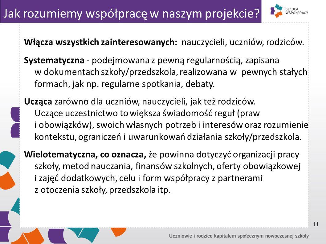 Jak rozumiemy współpracę w naszym projekcie? Włącza wszystkich zainteresowanych: nauczycieli, uczniów, rodziców. Systematyczna - podejmowana z pewną r