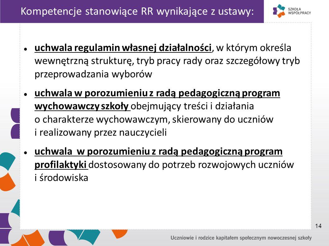 Kompetencje stanowiące RR wynikające z ustawy: uchwala regulamin własnej działalności, w którym określa wewnętrzną strukturę, tryb pracy rady oraz szczegółowy tryb przeprowadzania wyborów uchwala w porozumieniu z radą pedagogiczną program wychowawczy szkoły obejmujący treści i działania o charakterze wychowawczym, skierowany do uczniów i realizowany przez nauczycieli uchwala w porozumieniu z radą pedagogiczną program profilaktyki dostosowany do potrzeb rozwojowych uczniów i środowiska 14