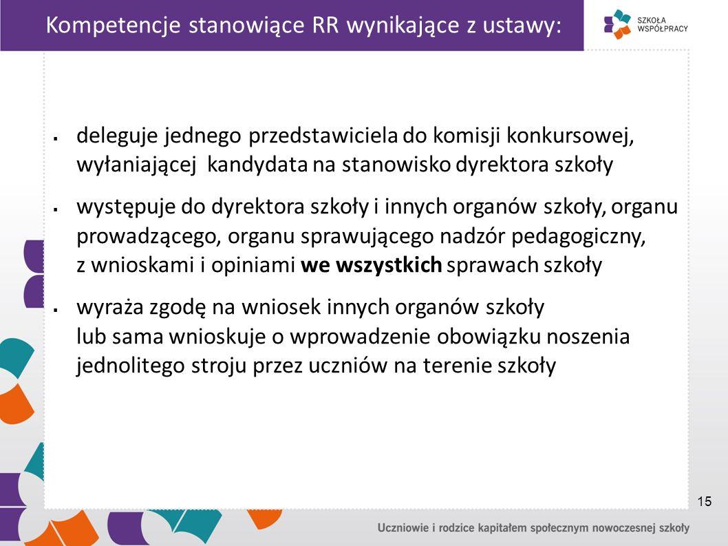 Kompetencje stanowiące RR wynikające z ustawy: deleguje jednego przedstawiciela do komisji konkursowej, wyłaniającej kandydata na stanowisko dyrektora