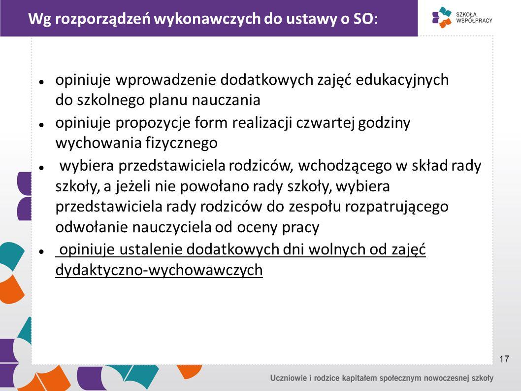 Wg rozporządzeń wykonawczych do ustawy o SO: opiniuje wprowadzenie dodatkowych zajęć edukacyjnych do szkolnego planu nauczania opiniuje propozycje for