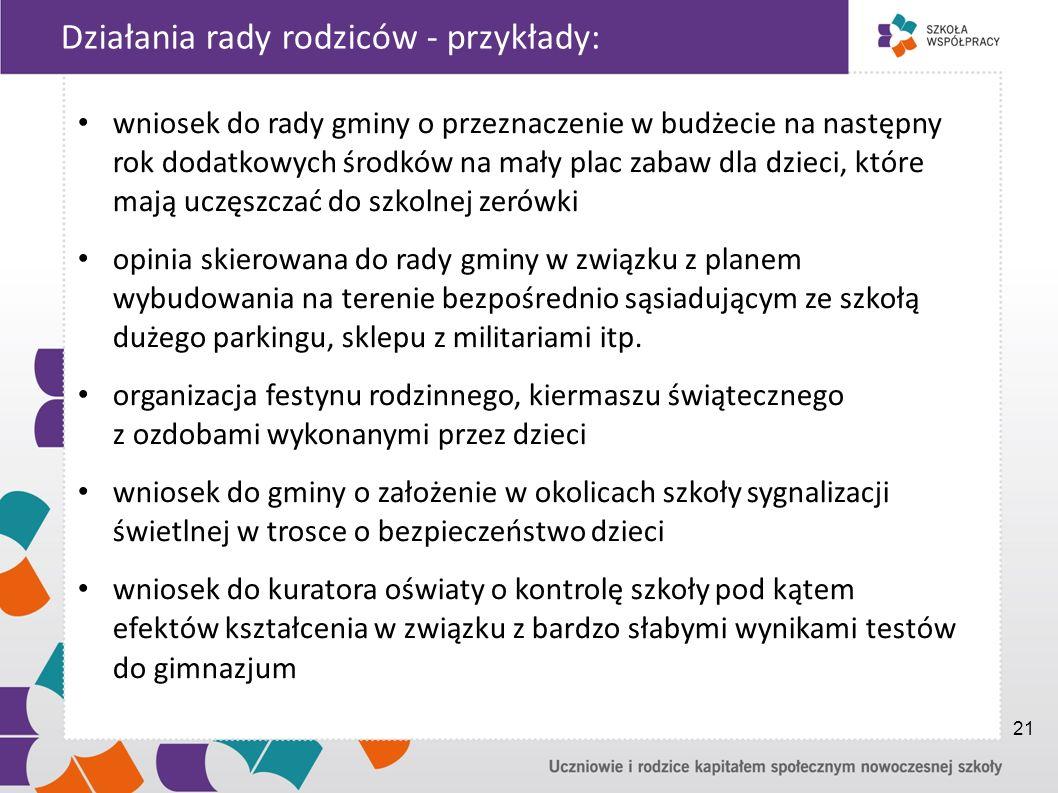 Działania rady rodziców - przykłady: wniosek do rady gminy o przeznaczenie w budżecie na następny rok dodatkowych środków na mały plac zabaw dla dziec