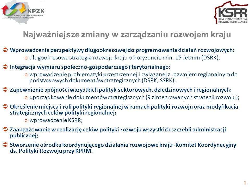 Wprowadzenie perspektywy długookresowej do programowania działań rozwojowych: odługookresowa strategia rozwoju kraju o horyzoncie min.