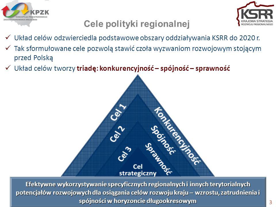 Cele polityki regionalnej Układ celów odzwierciedla podstawowe obszary oddziaływania KSRR do 2020 r.