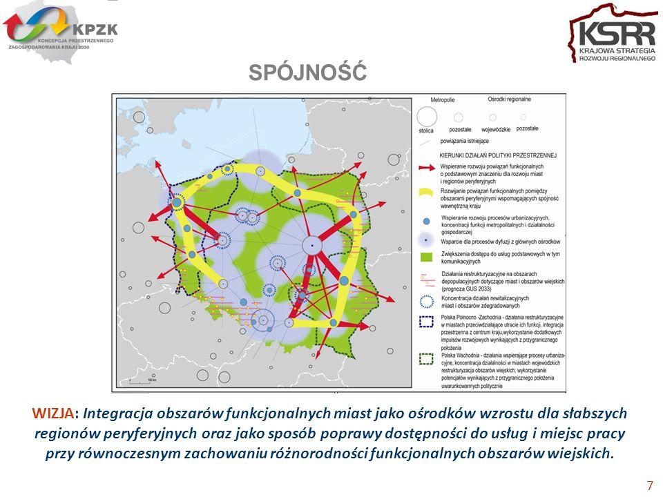 wzmocnienie i wykorzystanie struktury policentrycznej systemu osadniczego dzięki czemu możliwe będzie osiągnięcie większej konkurencyjności i innowacyjności polskich metropolii na tle Europy [12 największych miast połączonych siecią powiązań funkcjonalnych – nie tylko ze stolicą, ale przede wszystkim pomiędzy sobą], zainicjowanie procesów dyfuzji warunkujących wewnętrzną spójność społeczno-gospodarczą i terytorialną kraju pozwalających na objęcie procesami dyfuzji rozwoju obszarów pozametropolitalnych.