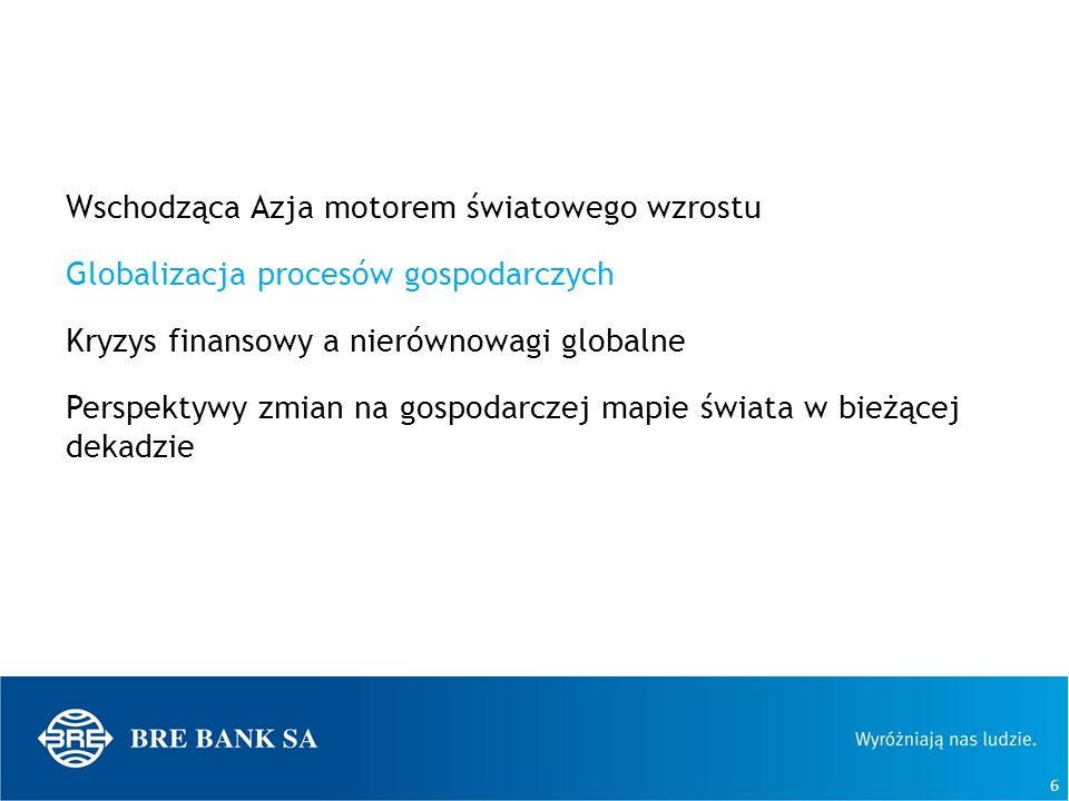 17 Proces konwergencji krajów wschodzących będzie kontynuowany… Źródło: MFW, World Economic Outlook, październik 2010.