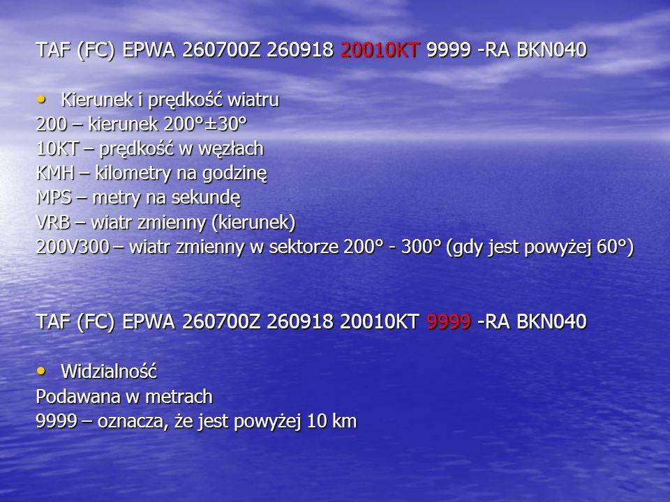 TAF (FC) EPWA 260700Z 260918 20010KT 9999 -RA BKN040 Kierunek i prędkość wiatru Kierunek i prędkość wiatru 200 – kierunek 200°±30° 10KT – prędkość w w